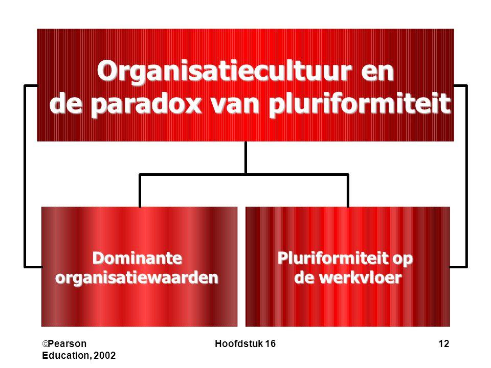  Pearson Education, 2002 Hoofdstuk 1612 Organisatiecultuur en de paradox van pluriformiteit de paradox van pluriformiteit Dominanteorganisatiewaarden Pluriformiteit op de werkvloer