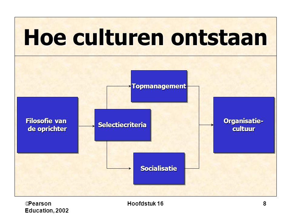  Pearson Education, 2002 Hoofdstuk 168 Hoe culturen ontstaan Filosofie van de oprichter Filosofie van de oprichter Organisatie-cultuurOrganisatie-cultuur SelectiecriteriaSelectiecriteria TopmanagementTopmanagement SocialisatieSocialisatie