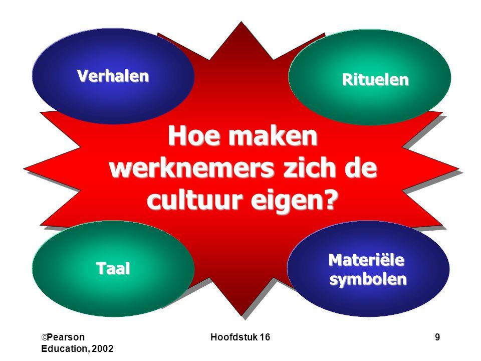  Pearson Education, 2002 Hoofdstuk 169 Hoe maken werknemers zich de cultuur eigen? Rituelen MateriëlesymbolenTaal Verhalen