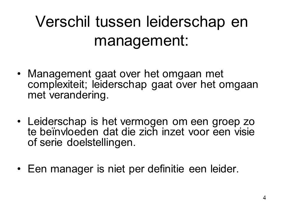 4 Verschil tussen leiderschap en management: Management gaat over het omgaan met complexiteit; leiderschap gaat over het omgaan met verandering.