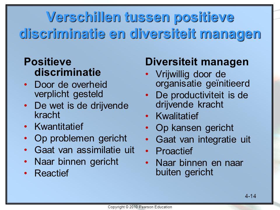 4-14 Copyright © 2010 Pearson Education Verschillen tussen positieve discriminatie en diversiteit managen Positieve discriminatie Door de overheid ver