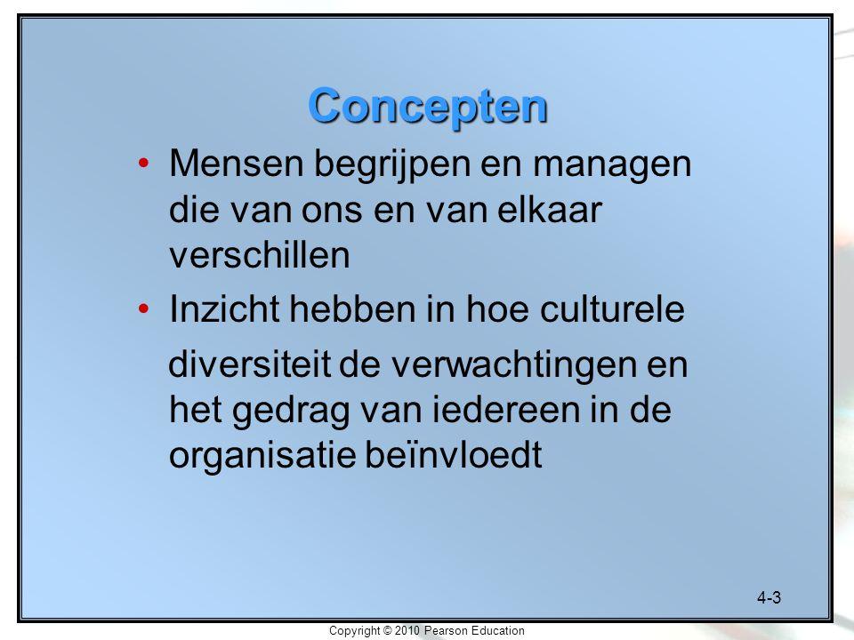 4-3 Copyright © 2010 Pearson Education Concepten Mensen begrijpen en managen die van ons en van elkaar verschillen Inzicht hebben in hoe culturele div