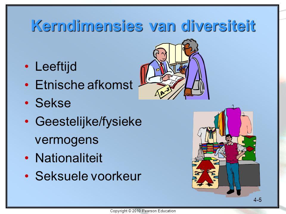 4-5 Copyright © 2010 Pearson Education Kerndimensies van diversiteit Leeftijd Etnische afkomst Sekse Geestelijke/fysieke vermogens Nationaliteit Seksu