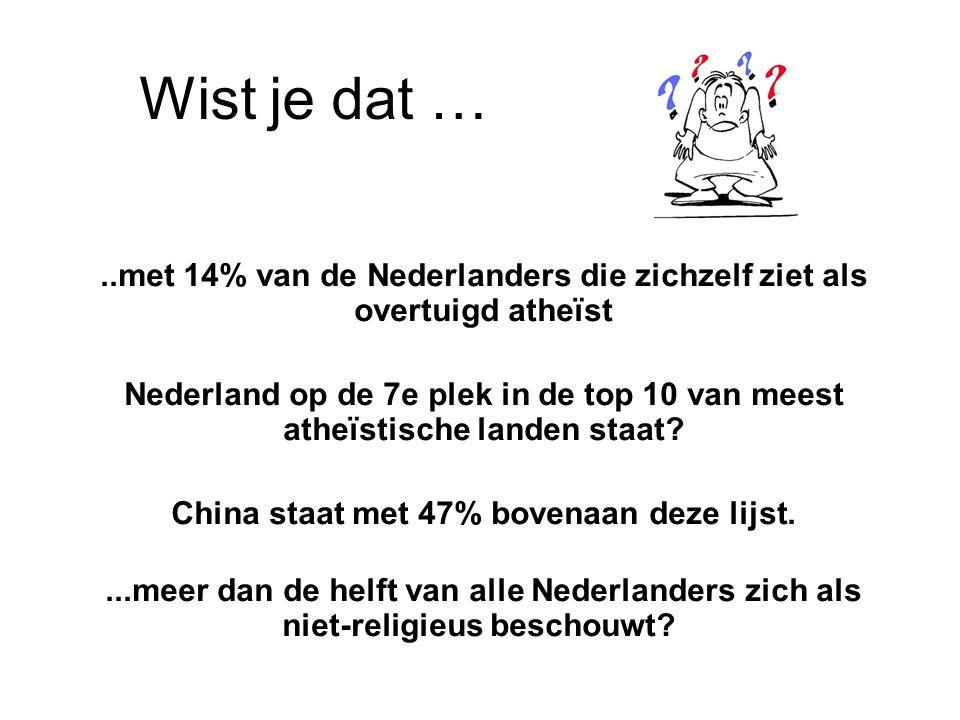 Wist je dat …..met 14% van de Nederlanders die zichzelf ziet als overtuigd atheïst Nederland op de 7e plek in de top 10 van meest atheïstische landen