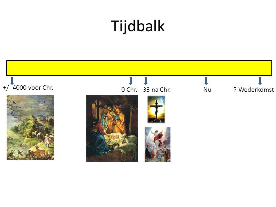 Tijdbalk +/- 4000 voor Chr. 0 Chr.33 na Chr.Nu? Wederkomst