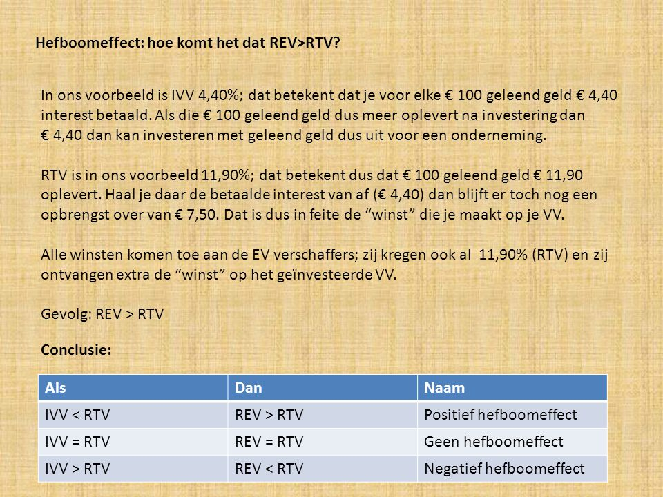 Hefboomeffect: hoe komt het dat REV>RTV.