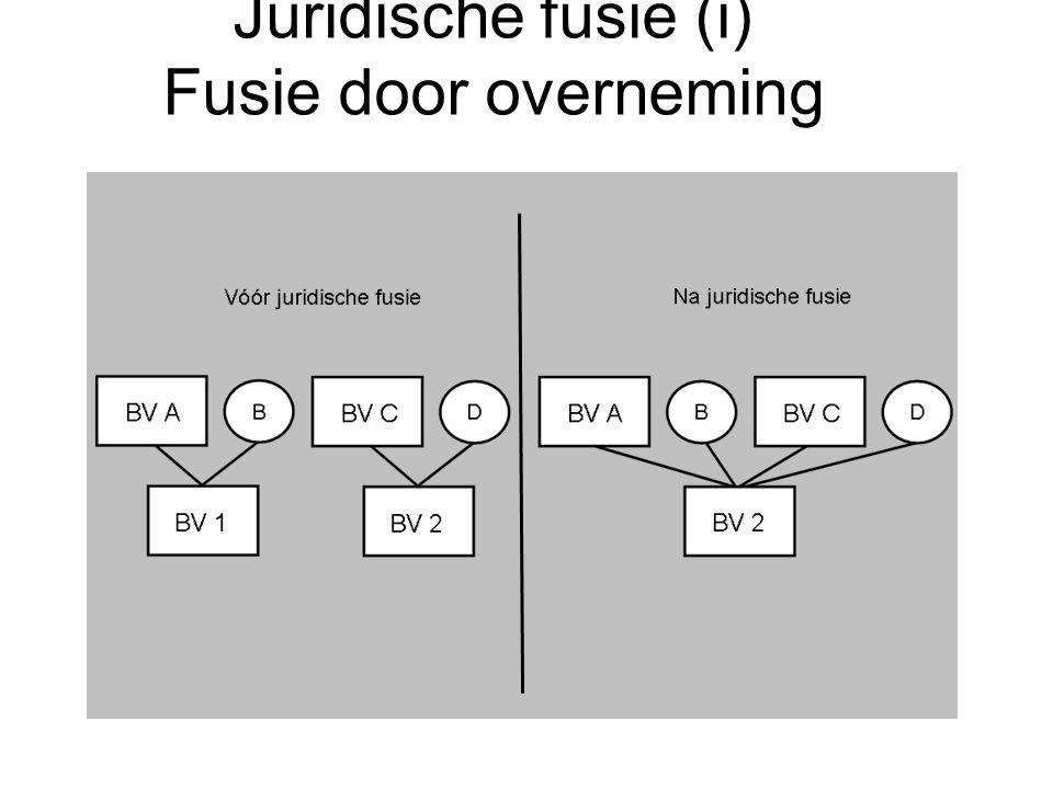 Juridische fusie (i) Fusie door overneming