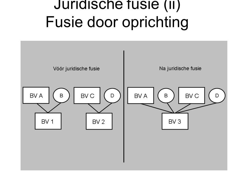 Juridische fusie (ii) Fusie door oprichting