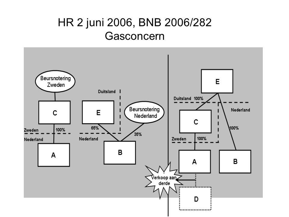 HR 2 juni 2006, BNB 2006/282 Gasconcern