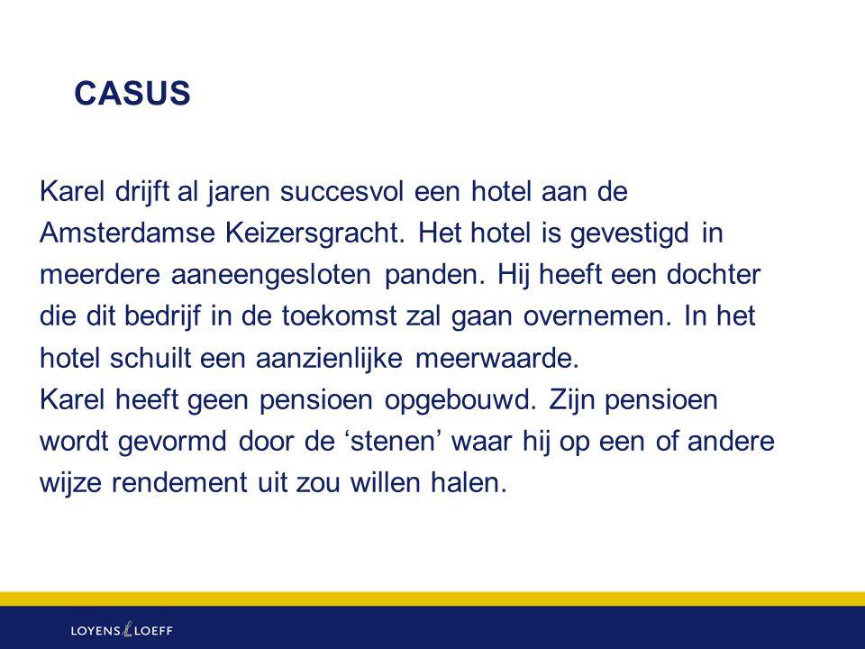 CASUS Karel drijft al jaren succesvol een hotel aan de Amsterdamse Keizersgracht. Het hotel is gevestigd in meerdere aaneengesloten panden. Hij heeft