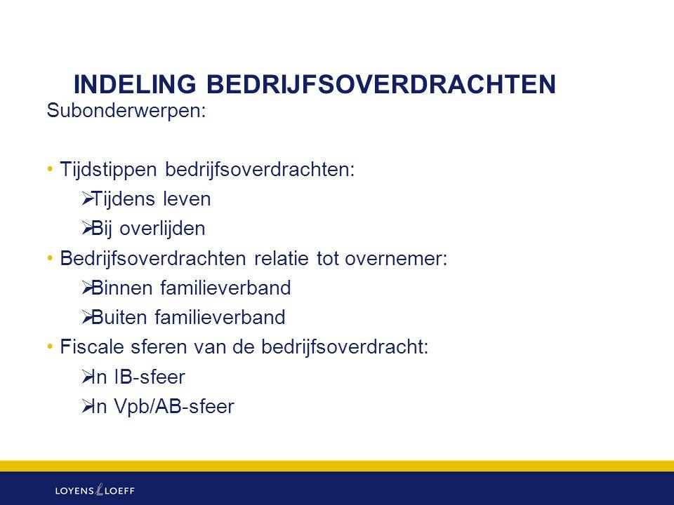 CASUS VERVOLG Direct overdragen  afrekenen door Karel 'Wachttijd' in de zin van artikel 3.63  afrekenen door Karel blijft uit.