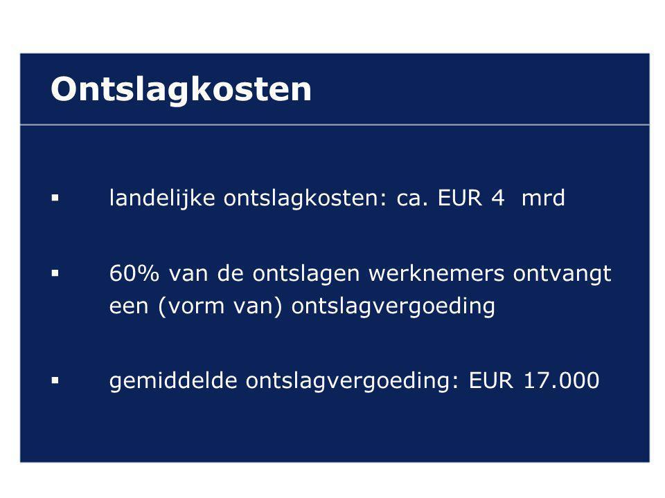 VAN GELDEREN ADVOCATEN Ontslagkosten  landelijke ontslagkosten: ca.