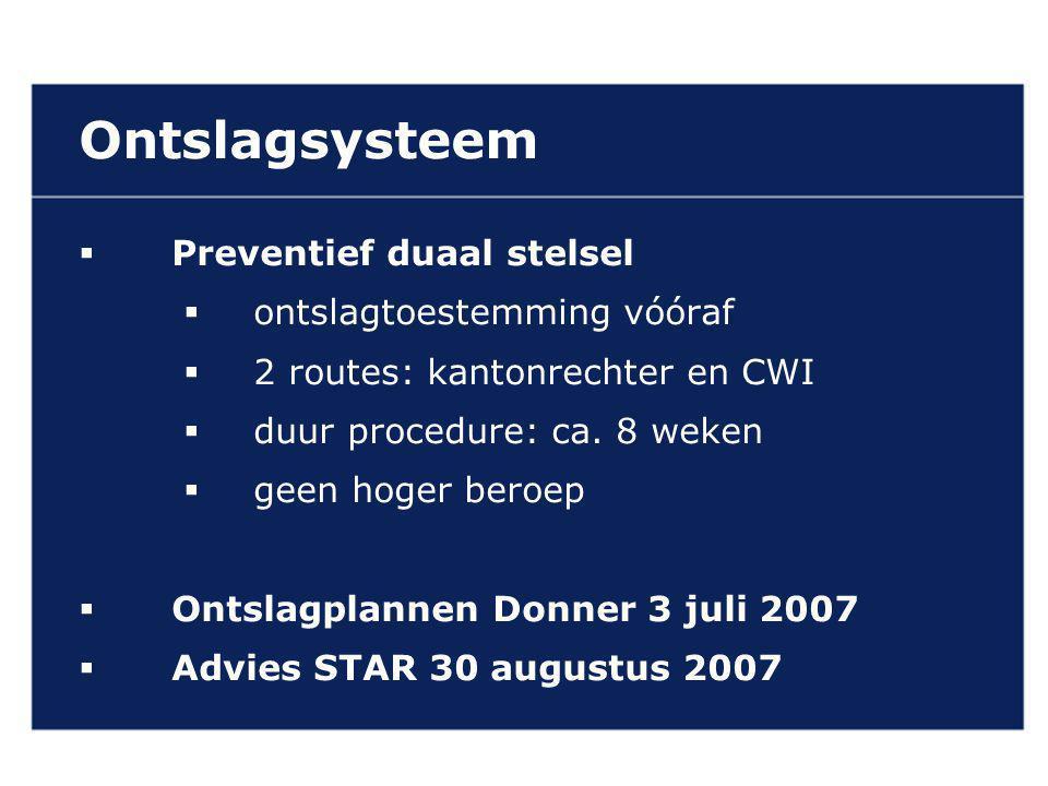 VAN GELDEREN ADVOCATEN Ontslagsysteem  Preventief duaal stelsel  ontslagtoestemming vóóraf  2 routes: kantonrechter en CWI  duur procedure: ca.