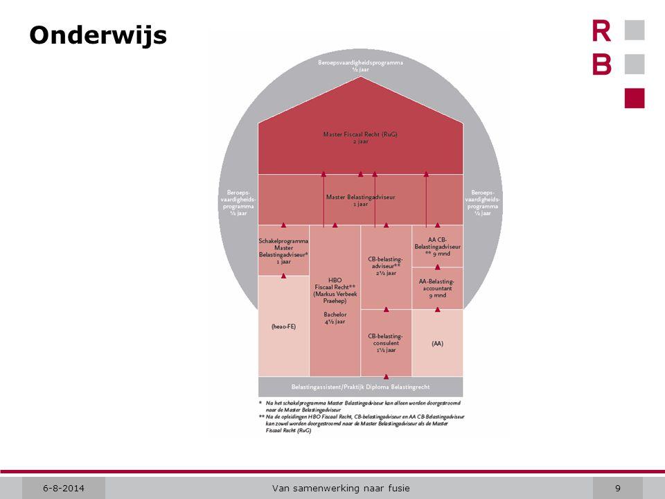 6-8-2014Van samenwerking naar fusie9 Onderwijs