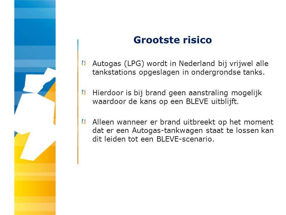 Grootste risico Autogas (LPG) wordt in Nederland bij vrijwel alle tankstations opgeslagen in ondergrondse tanks. Hierdoor is bij brand geen aanstralin