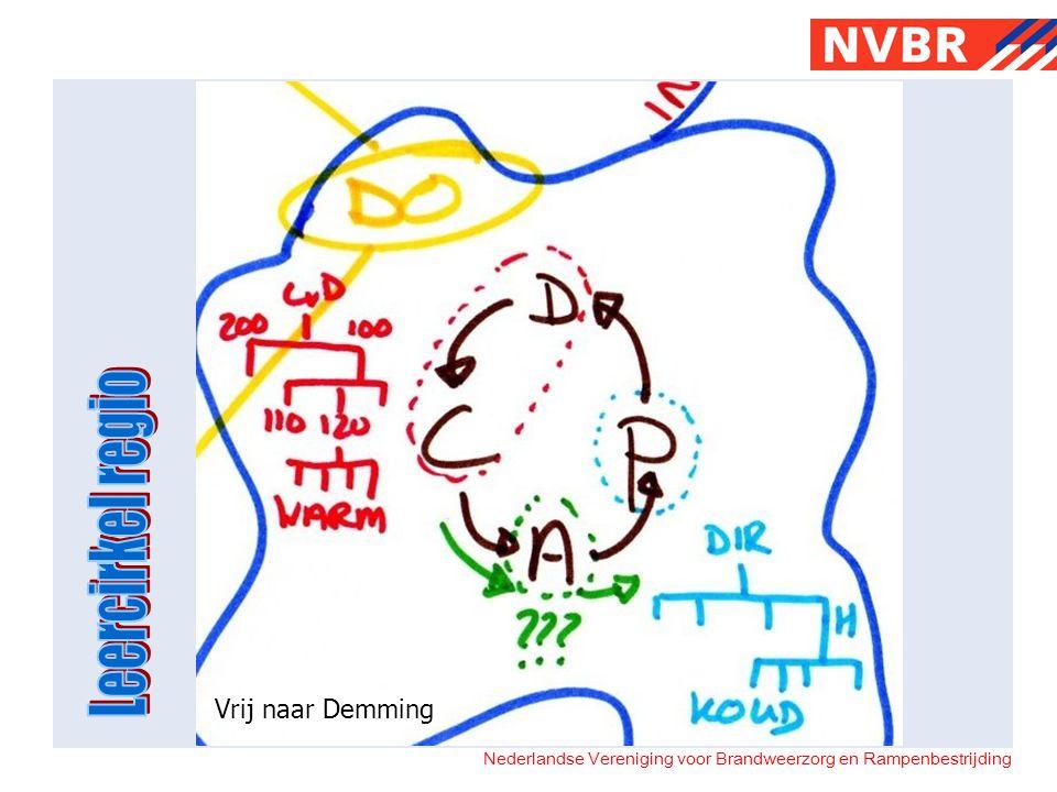 Nederlandse Vereniging voor Brandweerzorg en Rampenbestrijding Vrij naar Demming