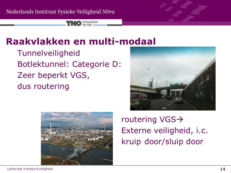 14 Raakvlakken en multi-modaal Tunnelveiligheid Botlektunnel: Categorie D: Zeer beperkt VGS, dus routering routering VGS  Externe veiligheid, i.c. kr