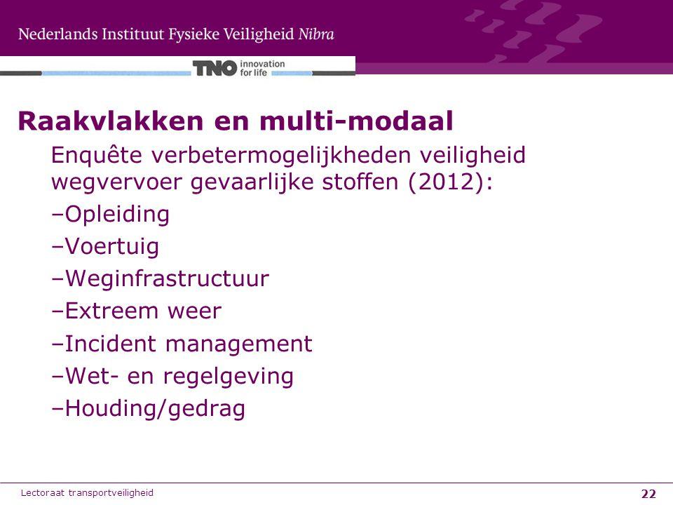 22 Raakvlakken en multi-modaal Enquête verbetermogelijkheden veiligheid wegvervoer gevaarlijke stoffen (2012): –Opleiding –Voertuig –Weginfrastructuur