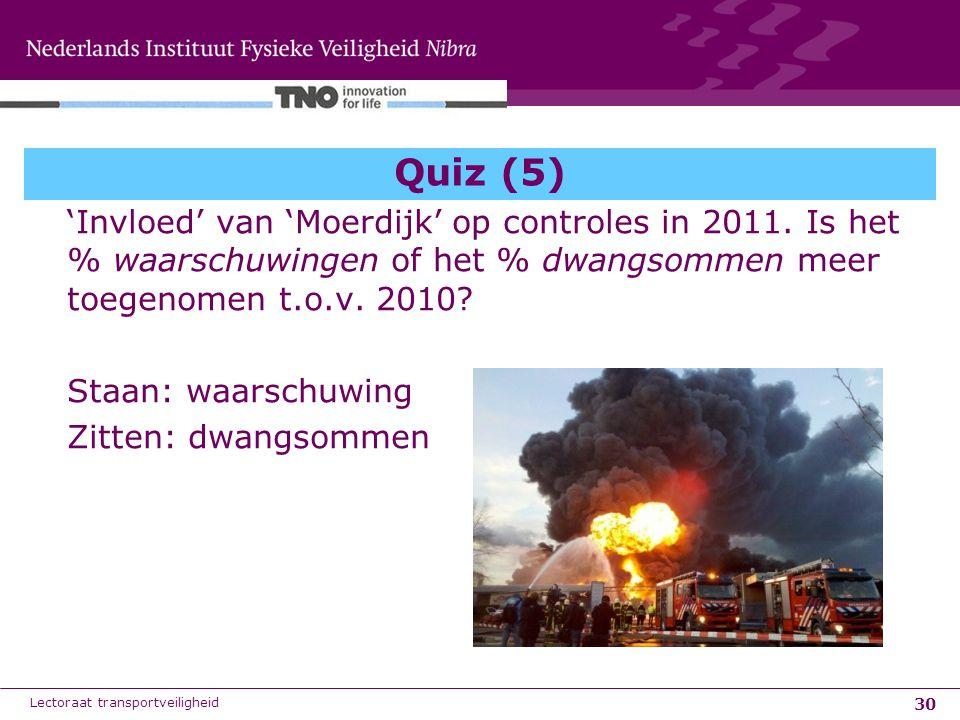 30 Quiz (5) 'Invloed' van 'Moerdijk' op controles in 2011. Is het % waarschuwingen of het % dwangsommen meer toegenomen t.o.v. 2010? Staan: waarschuwi