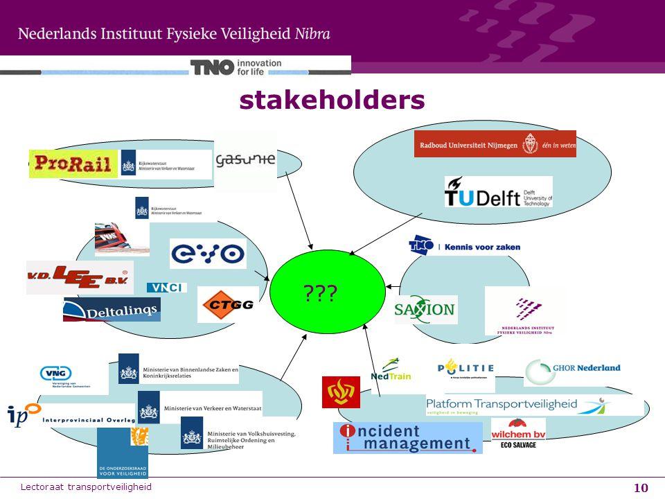 10 stakeholders Lectoraat transportveiligheid