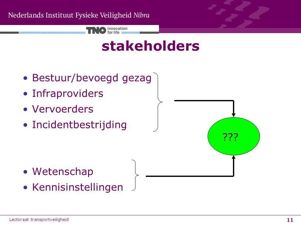 11 stakeholders Bestuur/bevoegd gezag Infraproviders Vervoerders Incidentbestrijding Wetenschap Kennisinstellingen .