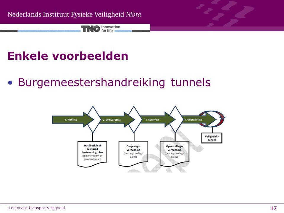 17 Enkele voorbeelden Burgemeestershandreiking tunnels Lectoraat transportveiligheid