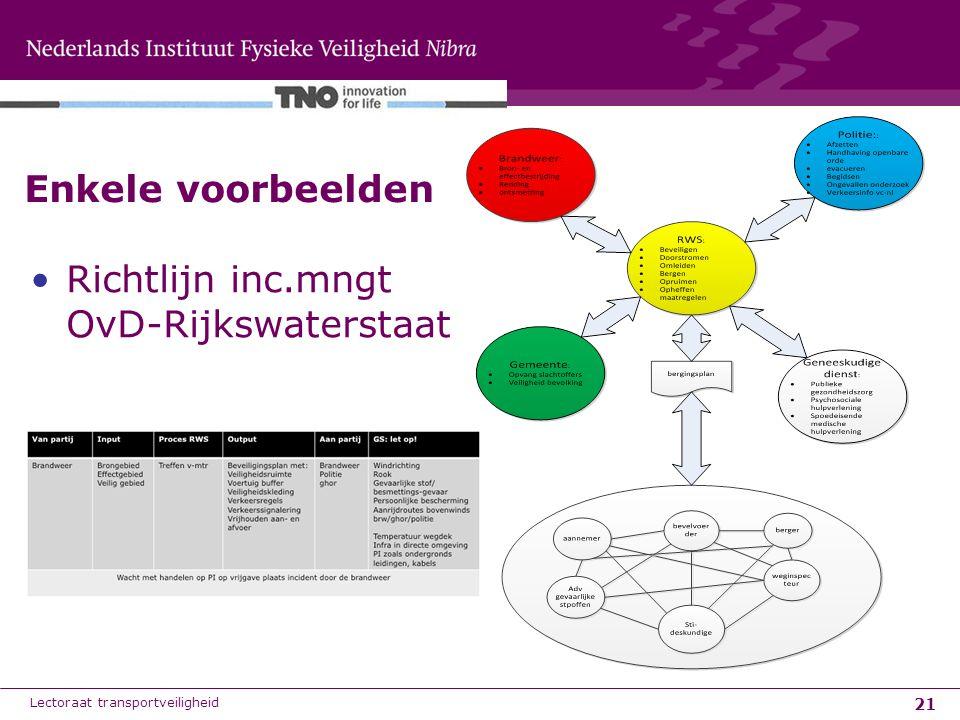 21 Enkele voorbeelden Richtlijn inc.mngt OvD-Rijkswaterstaat Lectoraat transportveiligheid