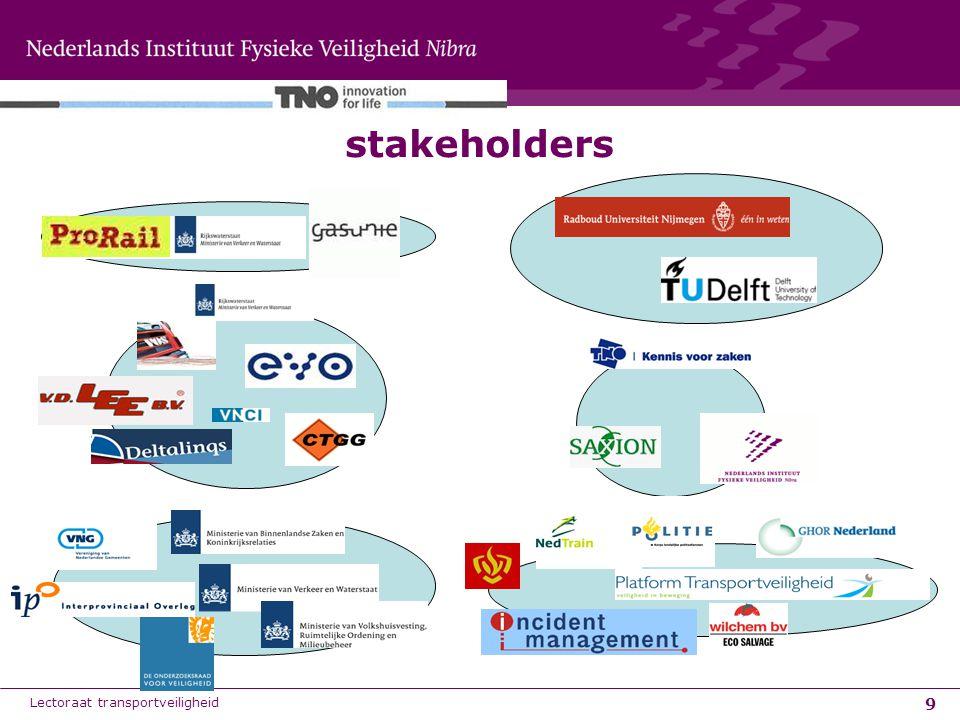 9 stakeholders Lectoraat transportveiligheid