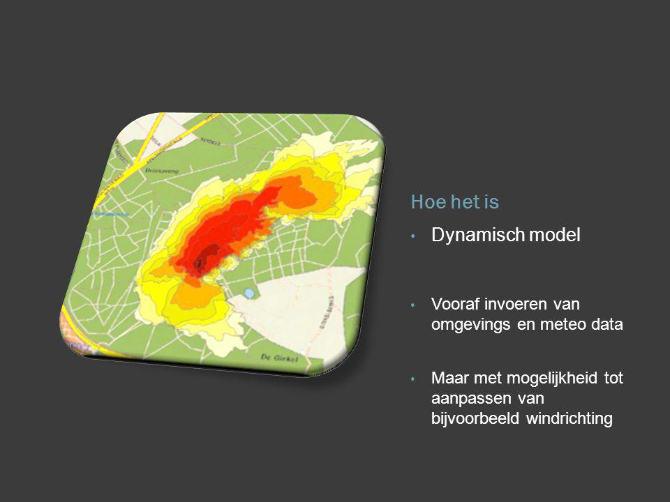 Hoe het is Dynamisch model Vooraf invoeren van omgevings en meteo data Maar met mogelijkheid tot aanpassen van bijvoorbeeld windrichting