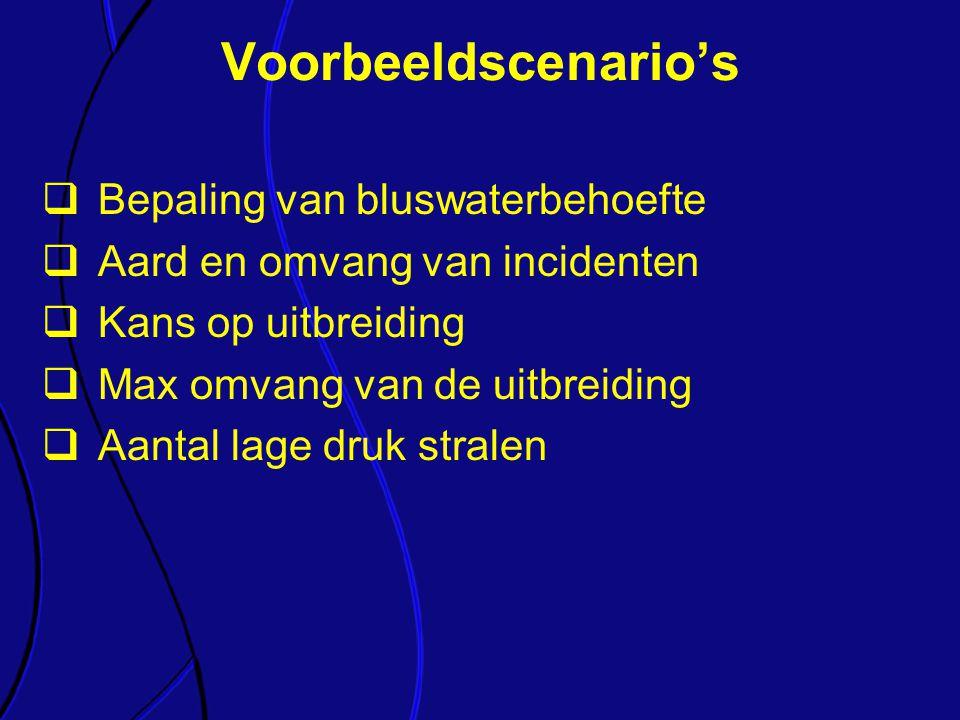  Bepaling van bluswaterbehoefte  Aard en omvang van incidenten  Kans op uitbreiding  Max omvang van de uitbreiding  Aantal lage druk stralen Voor