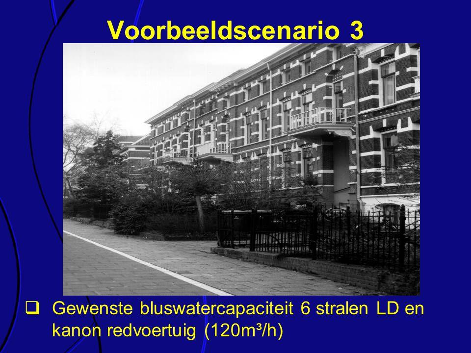  Gewenste bluswatercapaciteit 6 stralen LD en kanon redvoertuig (120m³/h) Voorbeeldscenario 3