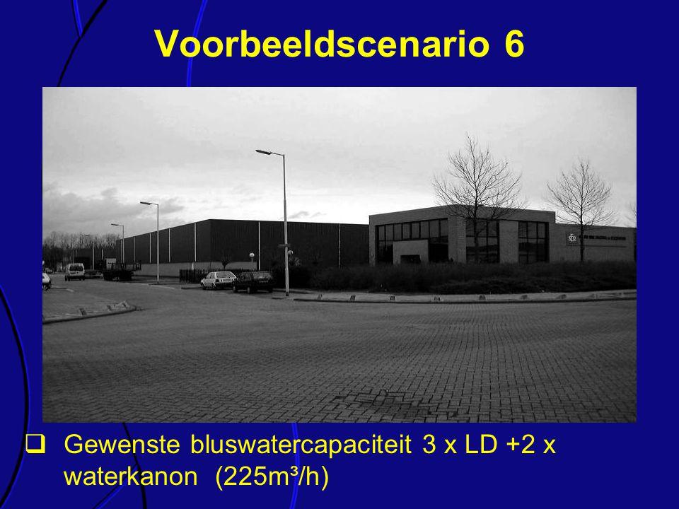  Gewenste bluswatercapaciteit 3 x LD +2 x waterkanon (225m³/h) Voorbeeldscenario 6