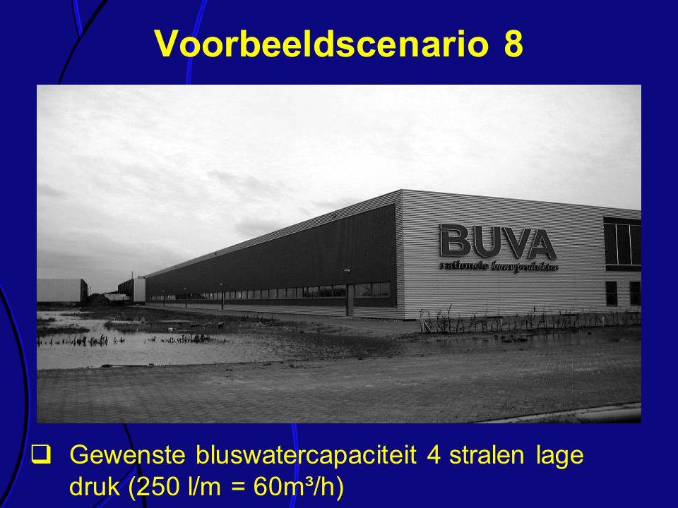 Gewenste bluswatercapaciteit 4 stralen lage druk (250 l/m = 60m³/h) Voorbeeldscenario 8