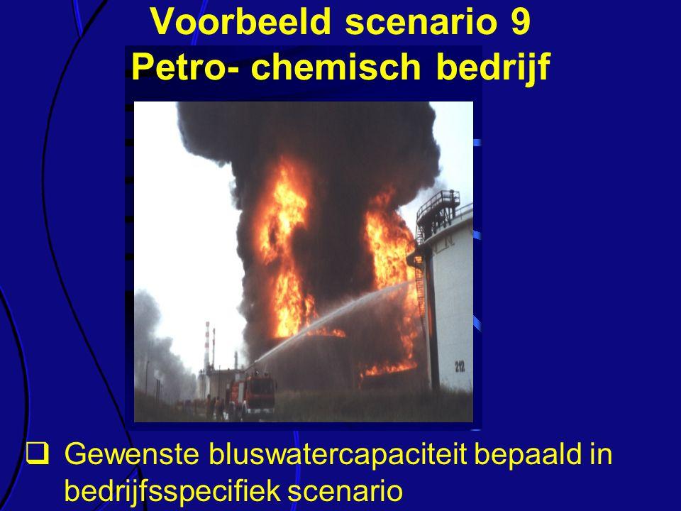  Gewenste bluswatercapaciteit bepaald in bedrijfsspecifiek scenario Voorbeeld scenario 9 Petro- chemisch bedrijf