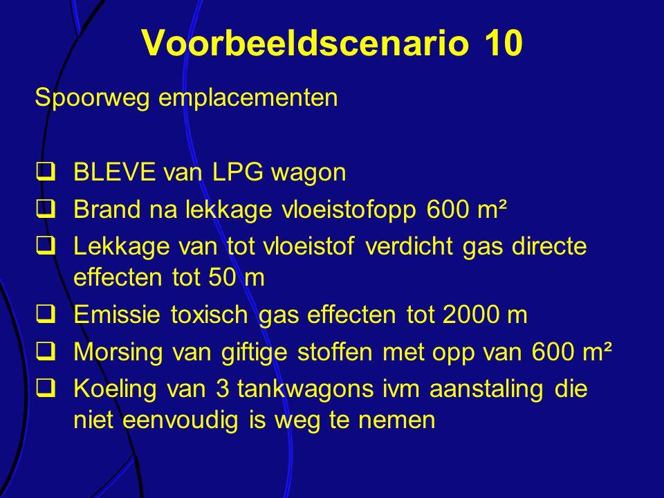 Spoorweg emplacementen  BLEVE van LPG wagon  Brand na lekkage vloeistofopp 600 m²  Lekkage van tot vloeistof verdicht gas directe effecten tot 50 m