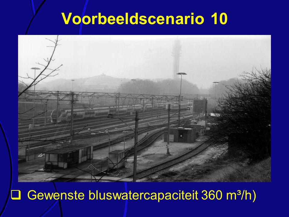  Gewenste bluswatercapaciteit 360 m³/h) Voorbeeldscenario 10