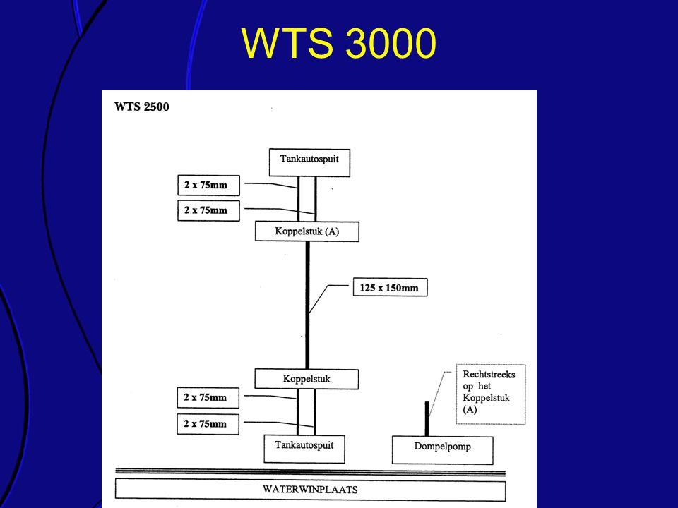 WTS 3000