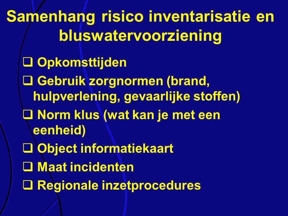 Samenhang risico inventarisatie en bluswatervoorziening  Opkomsttijden  Gebruik zorgnormen (brand, hulpverlening, gevaarlijke stoffen)  Norm klus (