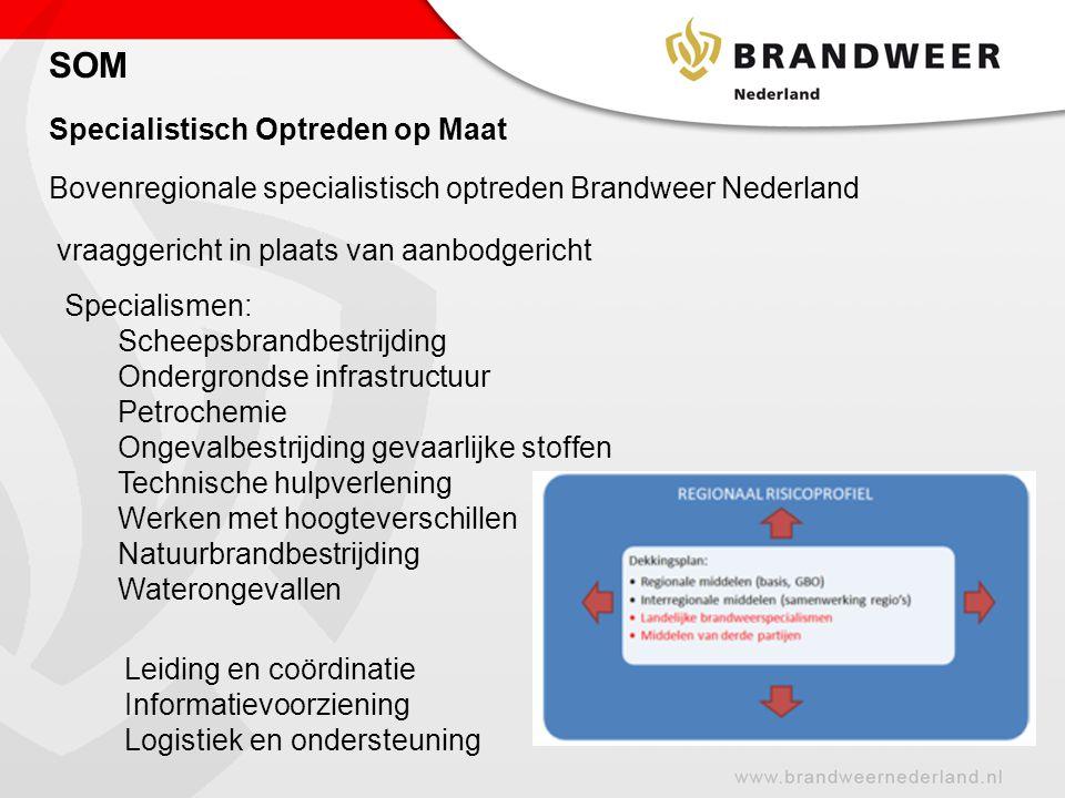 SOM Specialistisch Optreden op Maat Bovenregionale specialistisch optreden Brandweer Nederland vraaggericht in plaats van aanbodgericht Specialismen: