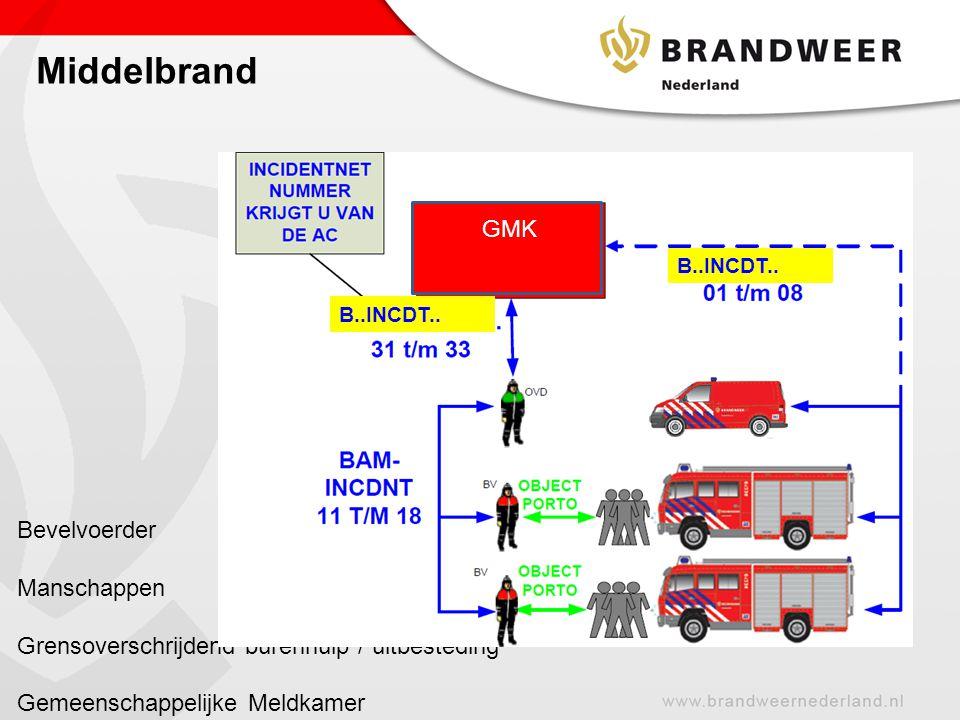 Middelbrand Bevelvoerder Manschappen Grensoverschrijdend burenhulp / uitbesteding Gemeenschappelijke Meldkamer GMK B..INCDT..