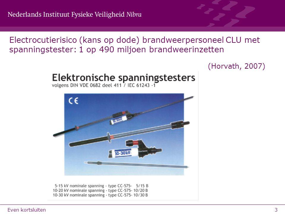 Electrocutierisico (kans op dode) brandweerpersoneel CLU met spanningstester: 1 op 490 miljoen brandweerinzetten (Horvath, 2007) Even kortsluiten3