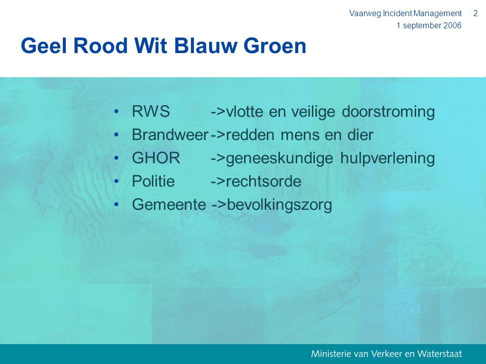1 september 2006 Vaarweg Incident Management2 Geel Rood Wit Blauw Groen RWS ->vlotte en veilige doorstroming Brandweer->redden mens en dier GHOR ->gen
