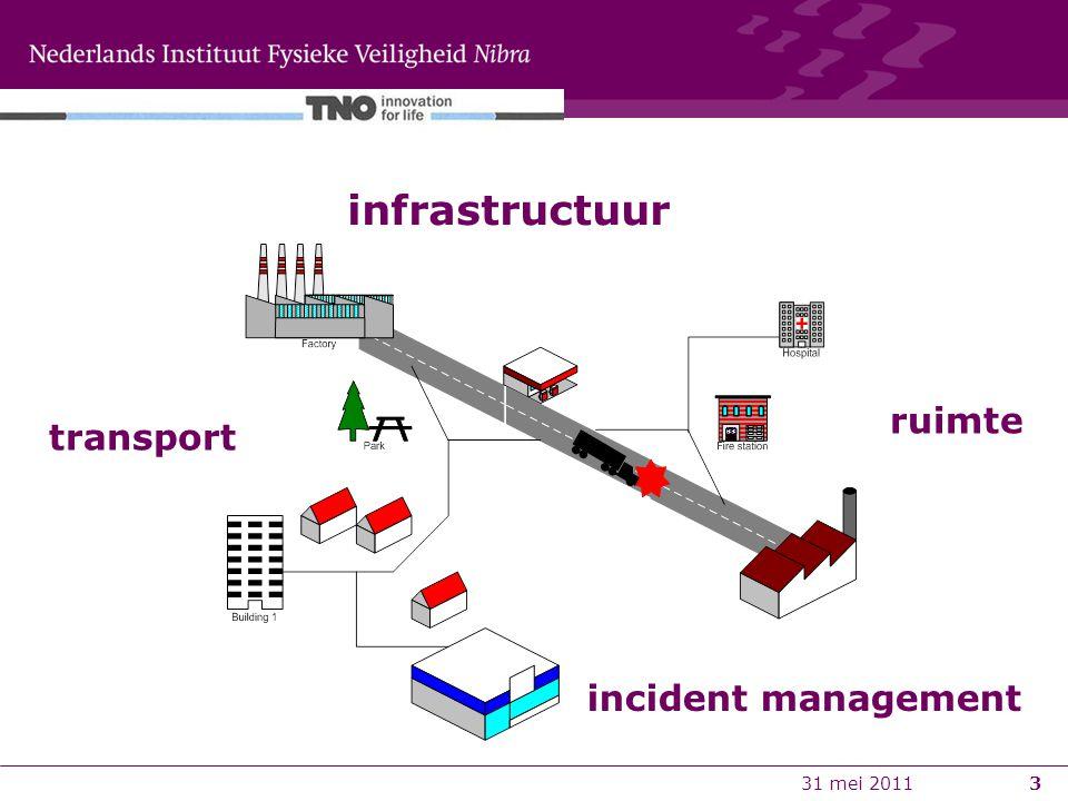 31 mei 201114 Opstart Projecten 1) Incident management programma IM 2) Tunnelveiligheid (platform en VNG 3) Twee verkennende studies Platform TV Incident mngt.