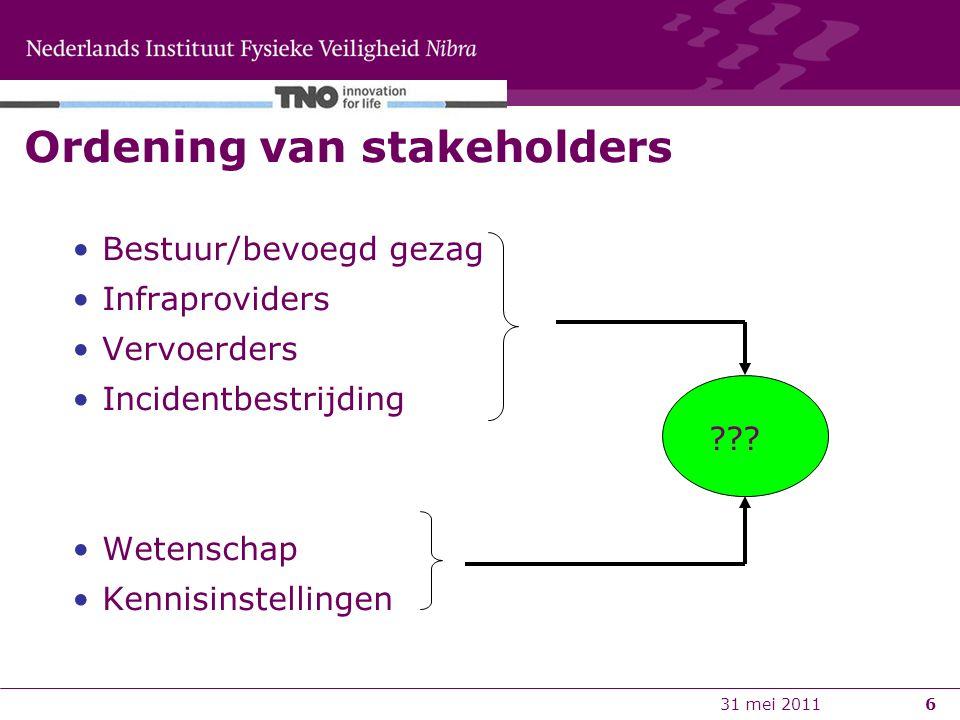 31 mei 20116 Ordening van stakeholders Bestuur/bevoegd gezag Infraproviders Vervoerders Incidentbestrijding Wetenschap Kennisinstellingen