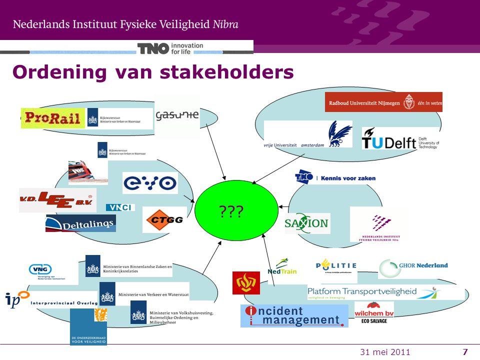 31 mei 20118 Platform Transportveiligheid –effectieve aanpak van veiligheidsvraagstukken rond (boven)regionale infrastructurele projecten in Nederland –trefpunt van vraag en aanbod van kennis gericht op bestuurlijke besluitvorming ???