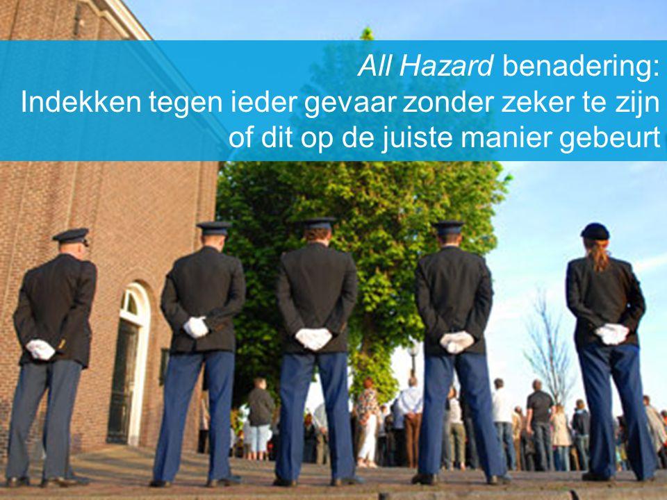 All Hazard benadering: Indekken tegen ieder gevaar zonder zeker te zijn of dit op de juiste manier gebeurt