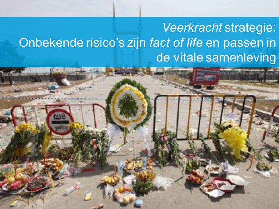 Veerkracht strategie: Onbekende risico's zijn fact of life en passen in de vitale samenleving