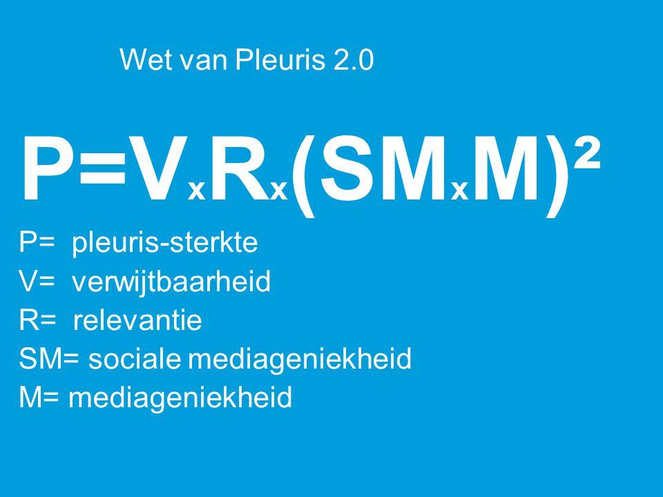 P=V x R x (SM x M)² P= pleuris-sterkte V= verwijtbaarheid R= relevantie SM= sociale mediageniekheid M= mediageniekheid Wet van Pleuris 2.0