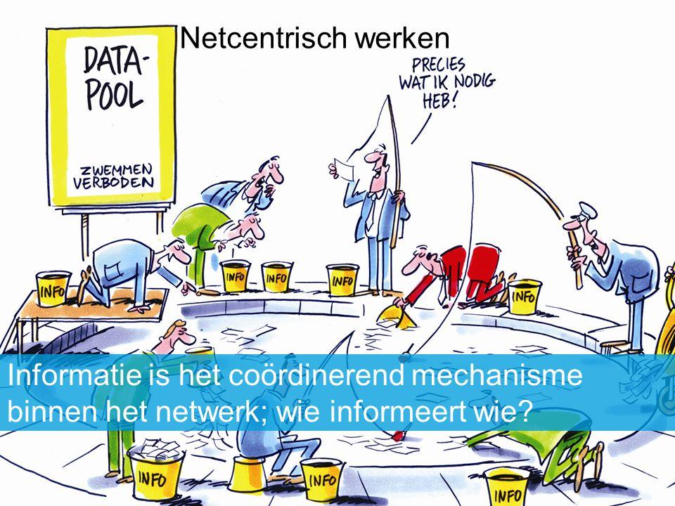 Netcentrisch werken Informatie is het coördinerend mechanisme binnen het netwerk; wie informeert wie?