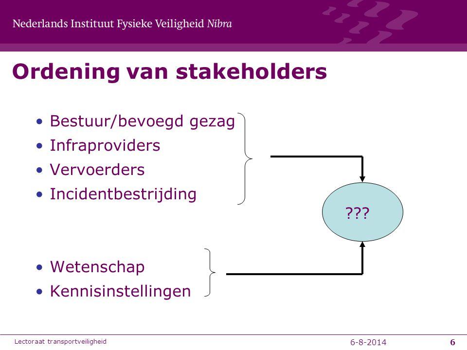 6-8-20146 Ordening van stakeholders Bestuur/bevoegd gezag Infraproviders Vervoerders Incidentbestrijding Wetenschap Kennisinstellingen Lectoraat transportveiligheid